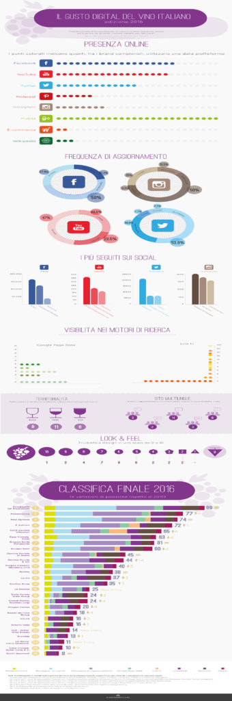 WineInfographic_2016_new-3-5-2016