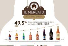 Il mercato delle birre speciali