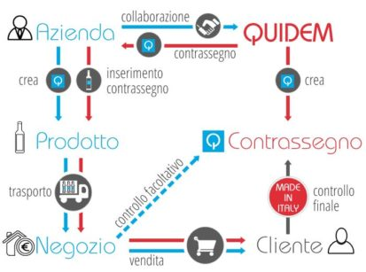 infografica-quidem