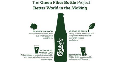 green-fiber-bottle-infographic-660w