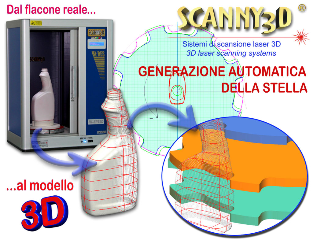 scanny