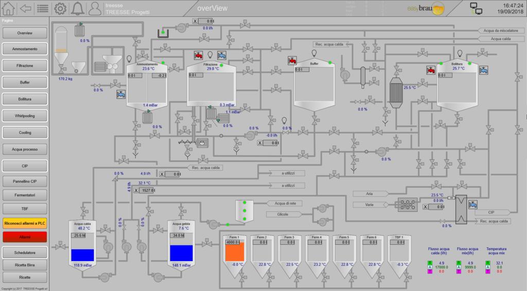 Grazie al software Zenon di Copadata, il mastro birraio ha a disposizione una sala controllo dalla quale, sui diversi monitor, tiene sotto controllo tutto il processo di produzione