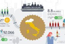 1. La birra crea valore per l'Italia