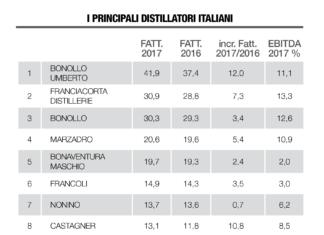 Analisi_grappe_tabella